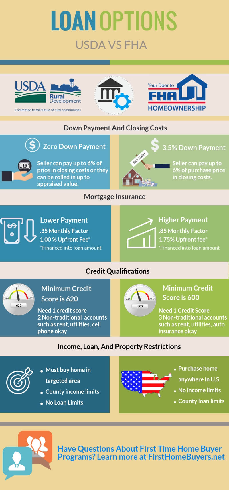 Ohio payday loans online bad credit picture 3